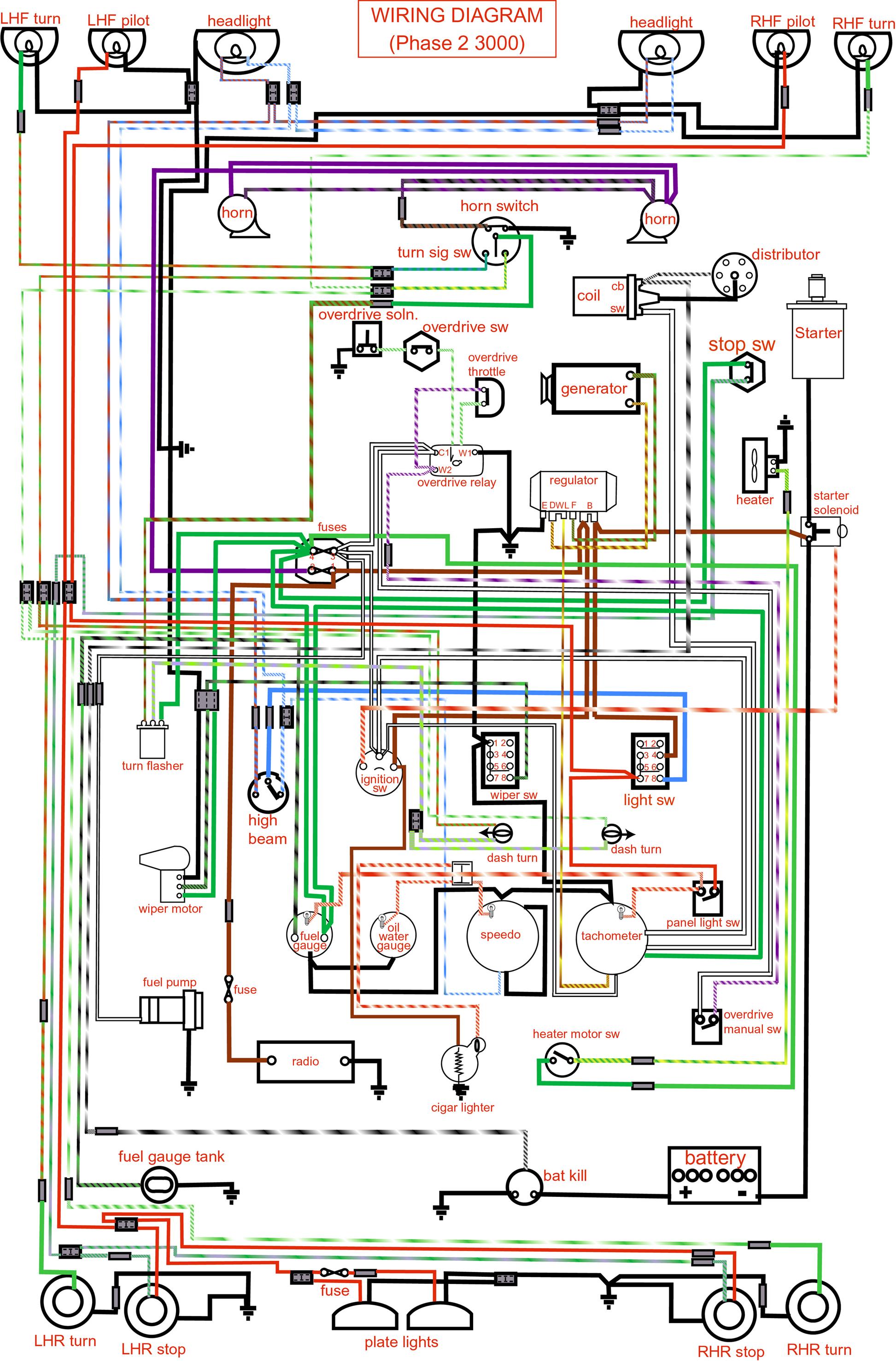 Bj8 Wiring Diagram